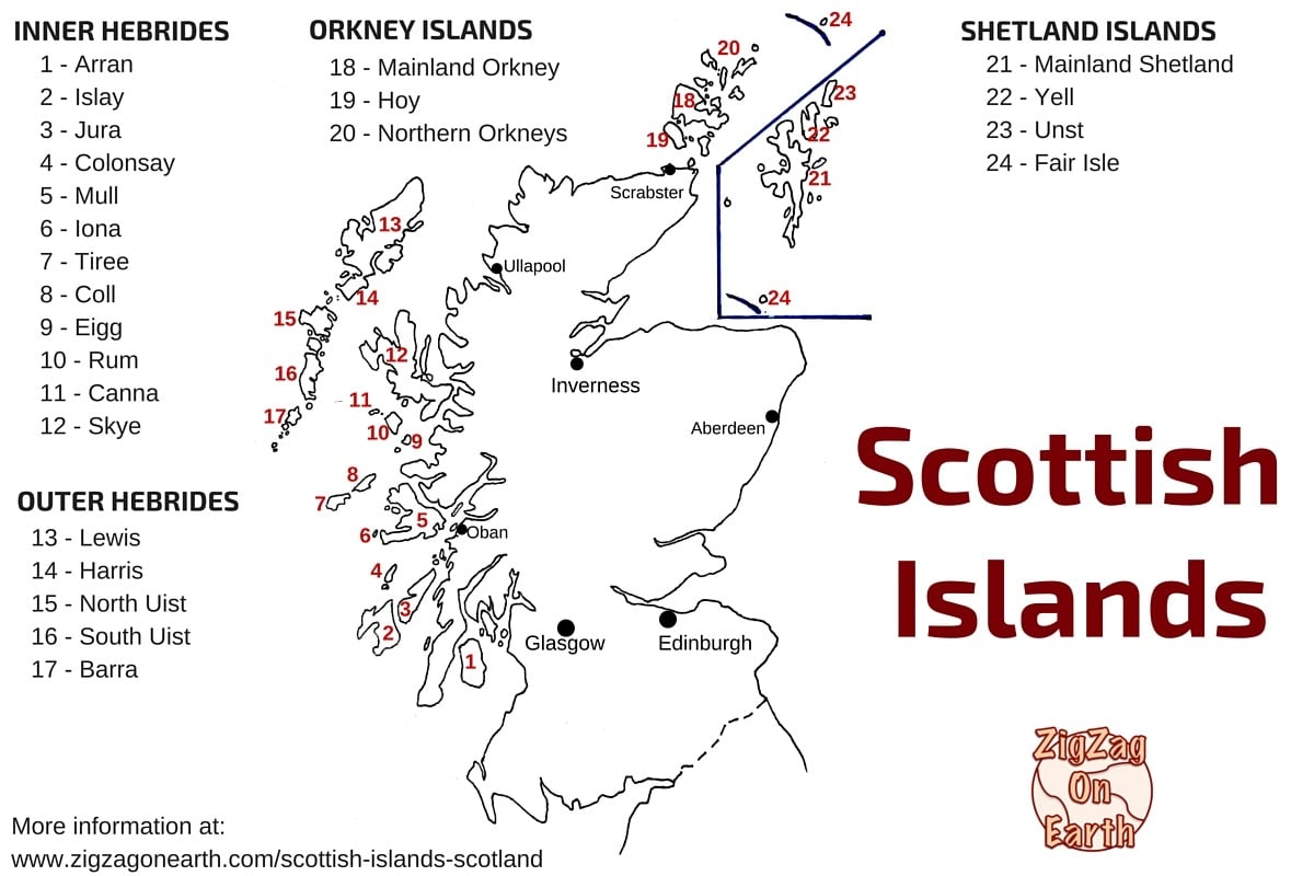 Image result for ISLANDS IN scotland